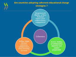Strategies for Educational Reforms